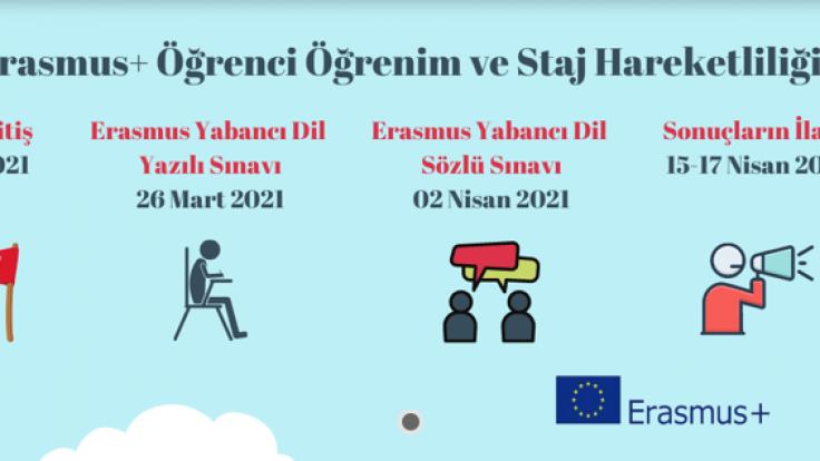 2021 Erasmus+ Öğrenci Öğrenim ve Staj Hareketliliği Duyurusu